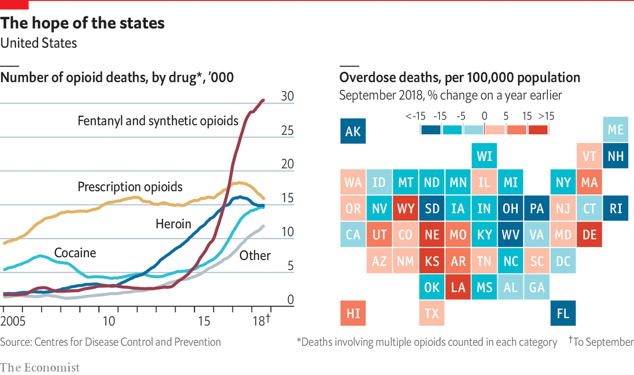EHRs Help Fight the Opioid Crisis